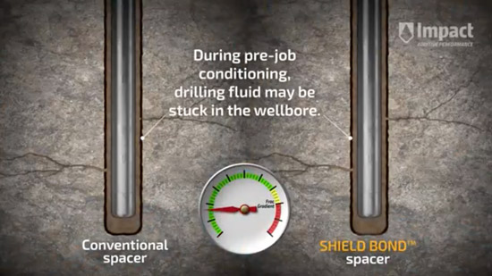 wellbore stability video about our SHIELD BOND cement spacer system