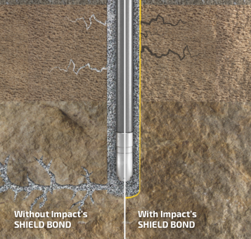 cementing in typical loss zones with and without our wellbore stability technology